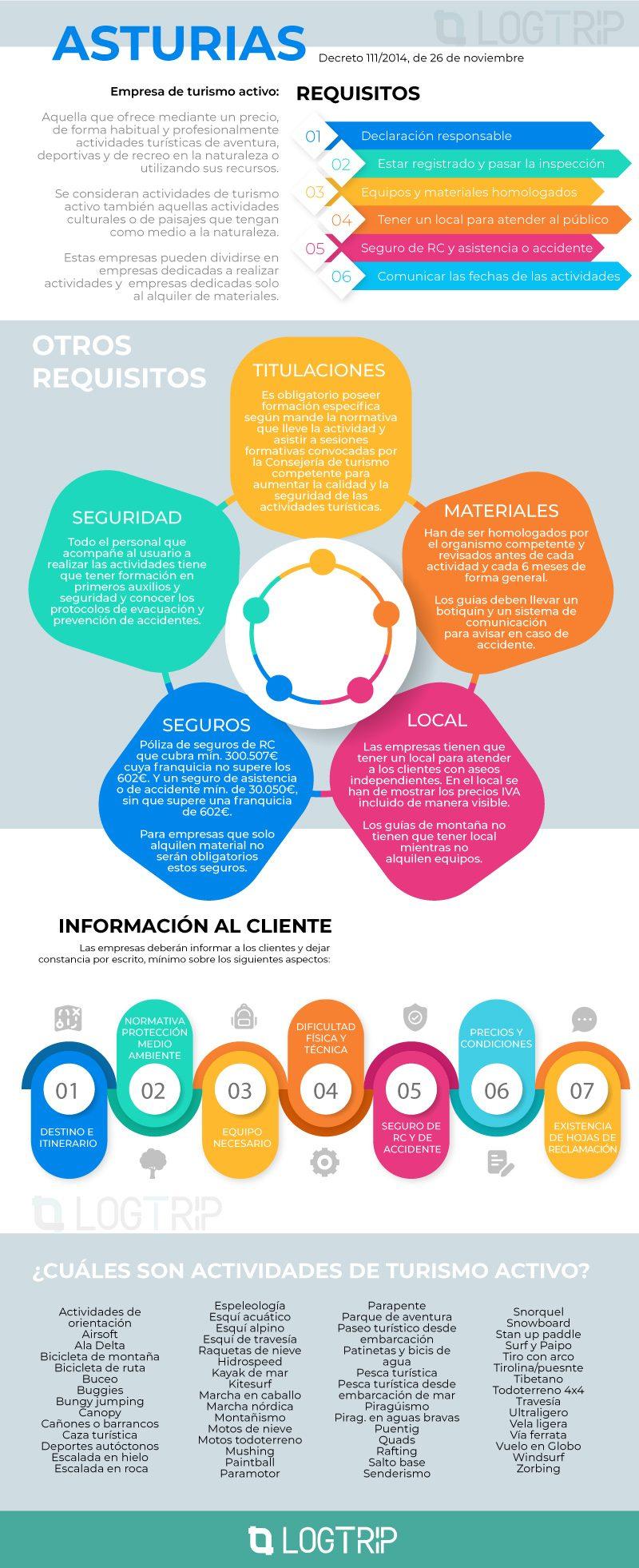 Infografia-asturias